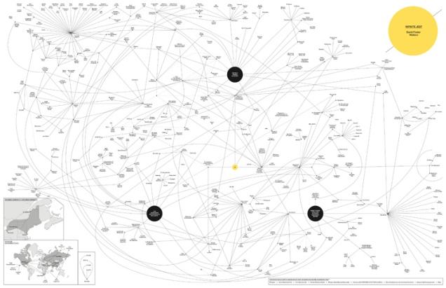InfiniteJest_Diagramm